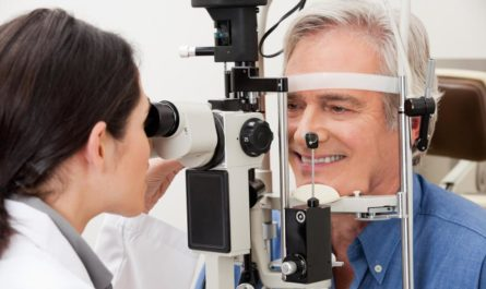 best eye hospital in Gurgaon