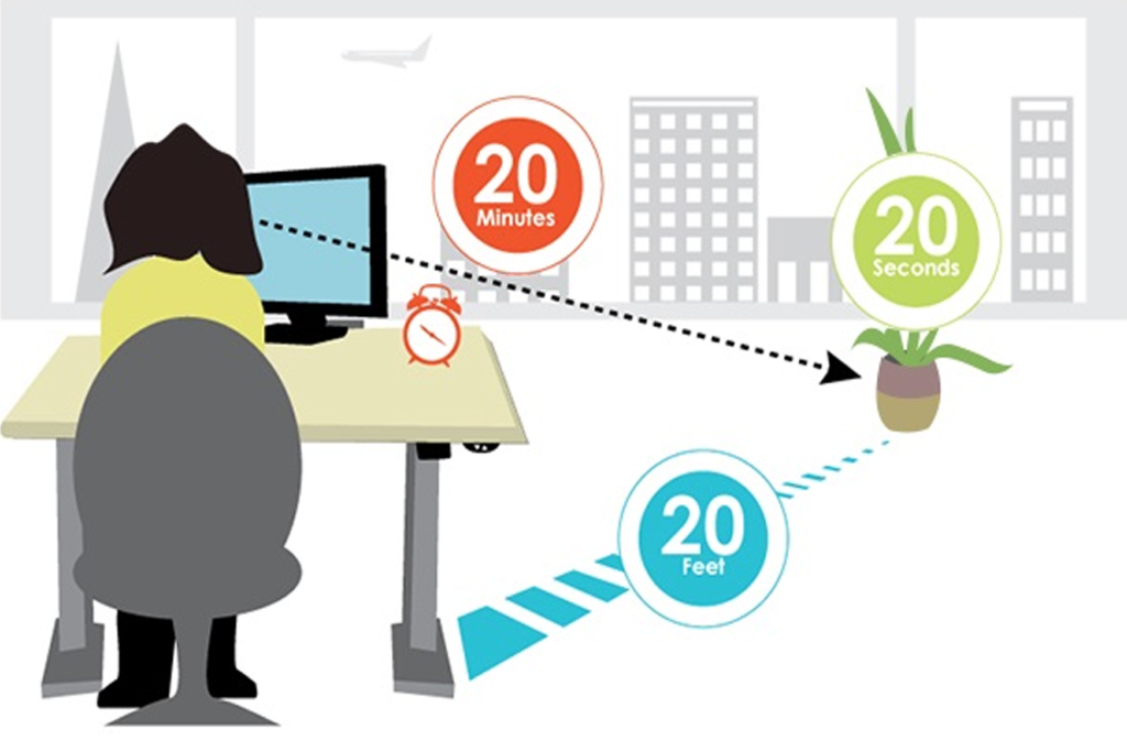 Prevent Eye Strain with 20-20-20 rule